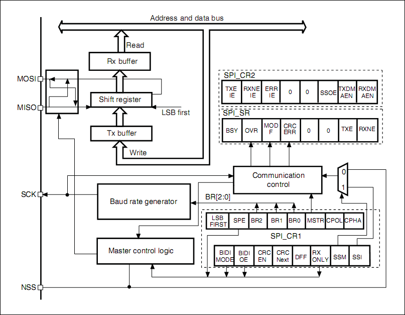application programming interface diagram